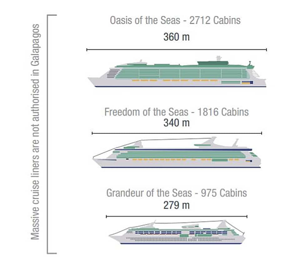 Massive cruise ships are not allowed in Galapagos.