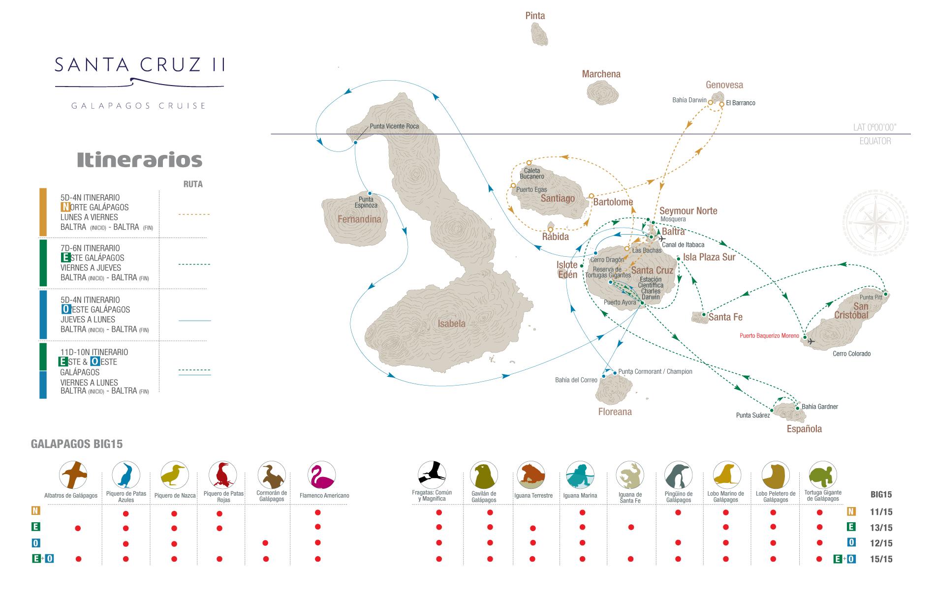 Galapagos Itineraries & Iconic Species aboard Santa Cruz Galapagos Cruise